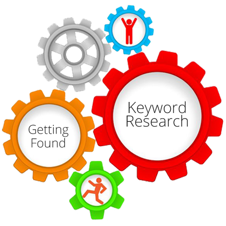 Keyword research cogs